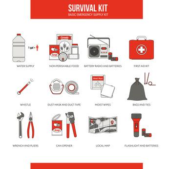 bug out survival bag
